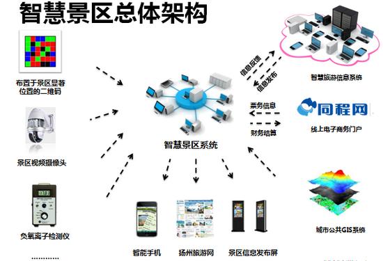 电商事业部组织结构图